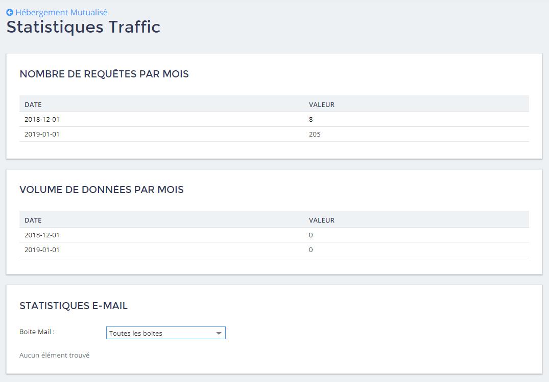 statistiques traffic - hébergement